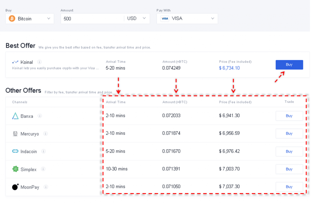 Mua bitcoin hay tiền điện tử (crypto) bằng thẻ tín dụng- mua trên OKEx 2